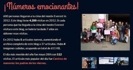 Informe 2012 Blog Gustavo Franco